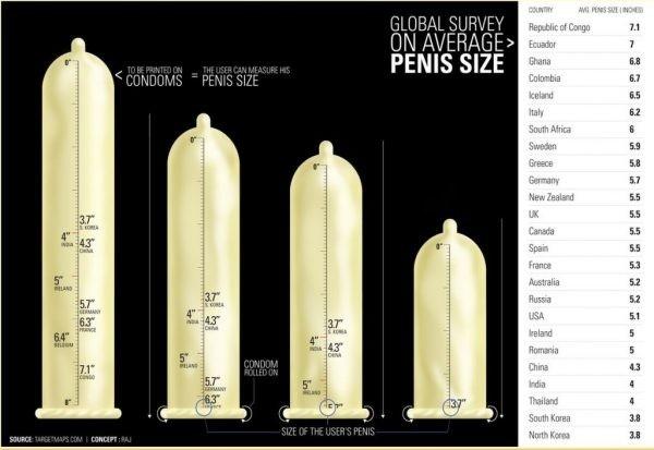 hogy a pénisz mennyire növekszik merevedési állapotba miért legyen pénisz
